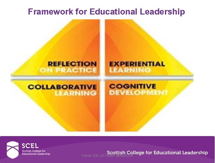 Framework for Educational Leadership Follow SCEL on Twitter @team. Scel