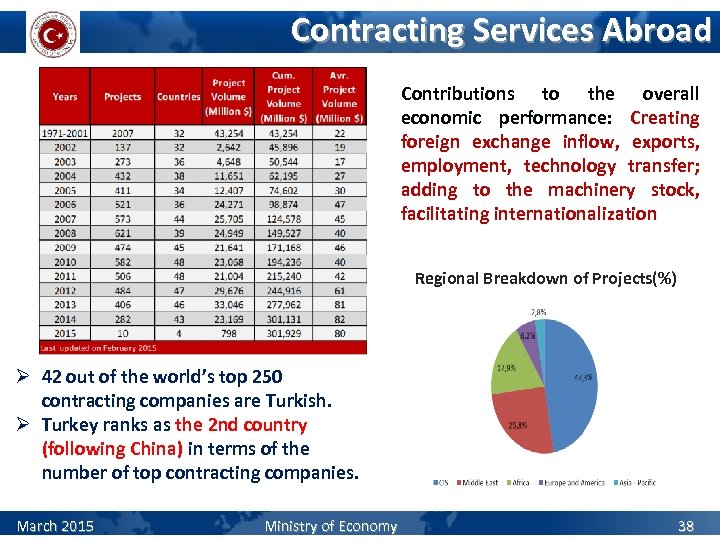 Contracting Services Abroad Contributions to the overall economic performance: Creating foreign exchange inflow, exports,