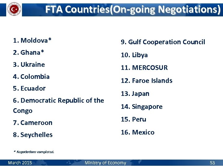 FTA Countries(On-going Negotiations) 1. Moldova* 9. Gulf Cooperation Council 2. Ghana* 10. Libya 3.