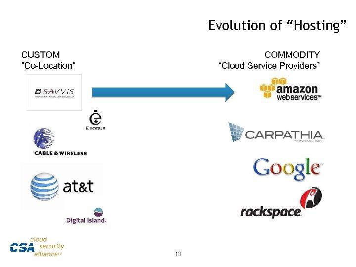 "Evolution of ""Hosting"" CUSTOM ""Co-Location"" COMMODITY ""Cloud Service Providers"" 13"