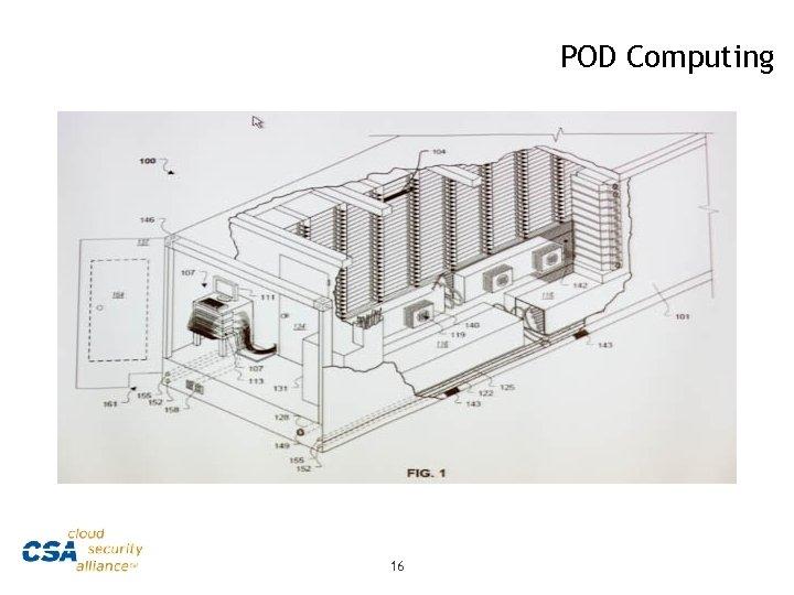 POD Computing 16