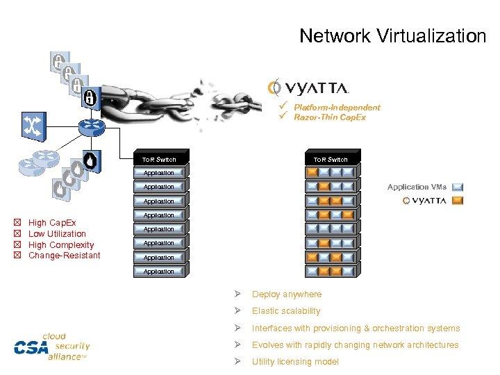 Superio. Network Virtualization ü ü To. R Switch Platform-Independent Razor-Thin Cap. Ex To. R