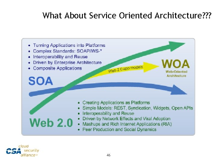 What About Service Oriented Architecture? ? ? 46