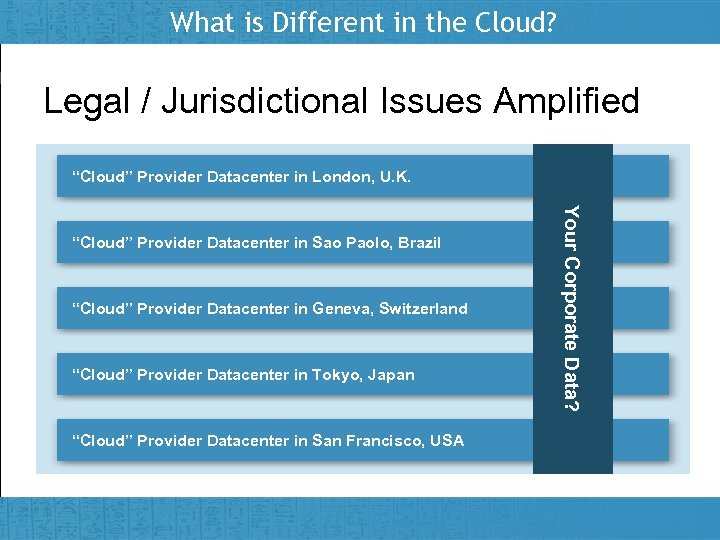 """What is Different in the Cloud? Legal / Jurisdictional Issues Amplified """"Cloud"""" Provider Datacenter"""