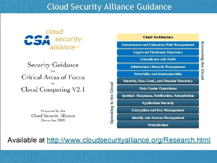 Cloud Security Alliance Guidance Cloud Architecture Legal and Electronic Discovery Compliance and Audit Information