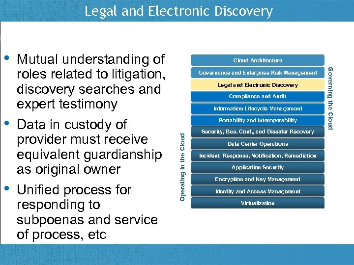 Legal and Electronic Discovery • Insert presenter logo here on slide master Cloud Architecture