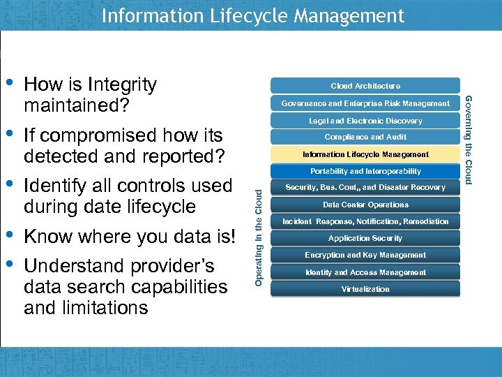 Information Lifecycle Management • • • Understand provider's data search capabilities and limitations Insert