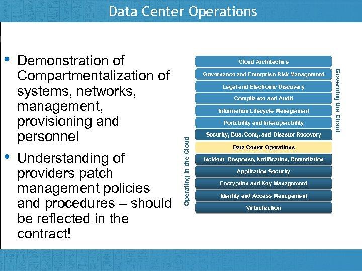 Data Center Operations Insert presenter logo here on slide master Cloud Architecture Governance and
