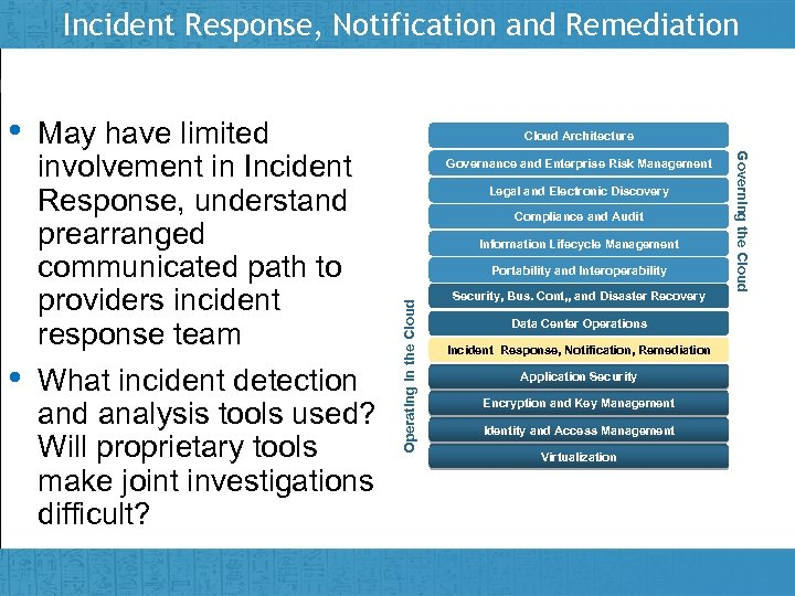 Incident Response, Notification and Remediation Insert presenter logo here on slide master Cloud Architecture