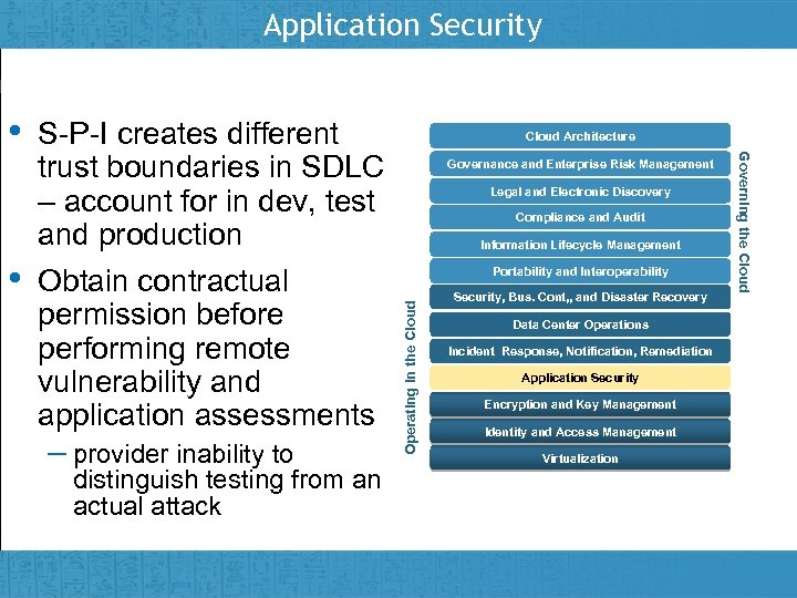 Application Security – provider inability to distinguish testing from an actual attack Insert presenter