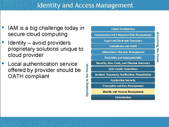 Identity and Access Management • Insert presenter logo here on slide master Governance and