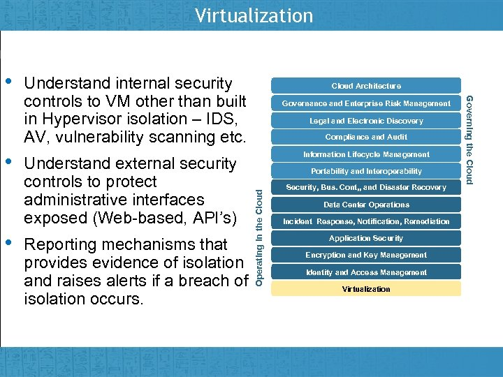 Virtualization • Understand external security controls to protect administrative interfaces exposed (Web-based, API's) Reporting