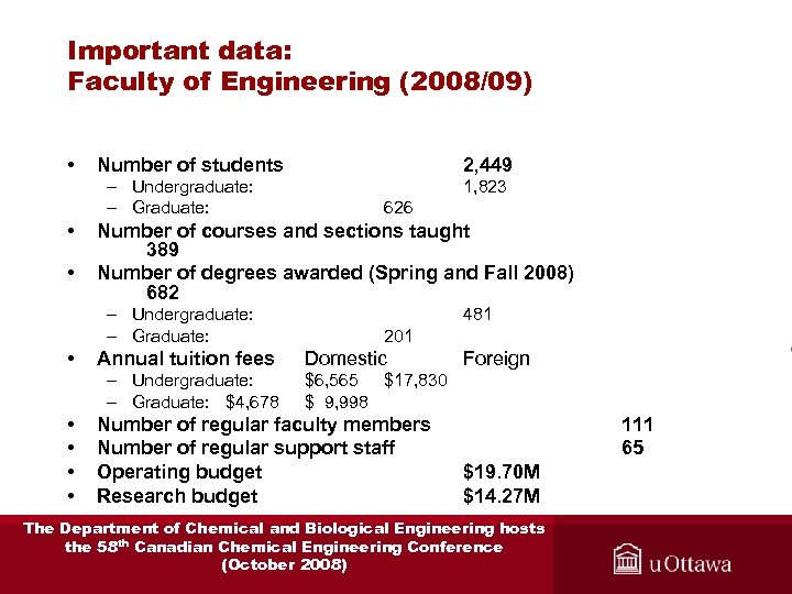 Important data: Faculty of Engineering (2008/09) • Number of students – Undergraduate: – Graduate: