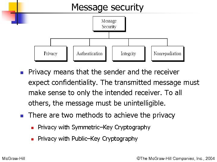 Message security n n Privacy means that the sender and the receiver expect confidentiality.