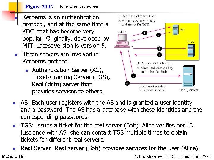 Figure 30. 17 n n n Kerberos servers Kerberos is an authentication protocol, and