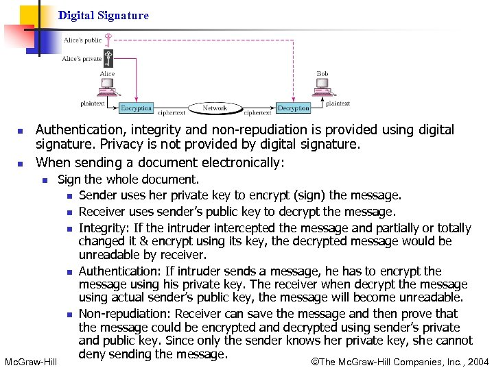 Digital Signature n n Authentication, integrity and non-repudiation is provided using digital signature. Privacy