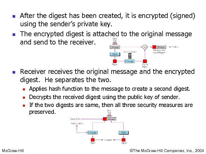 n n n After the digest has been created, it is encrypted (signed) using