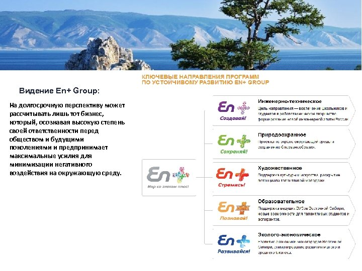 Видение En+ Group: На долгосрочную перспективу может рассчитывать лишь тот бизнес, который, осознавая высокую