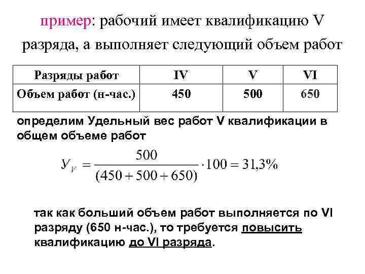 пример: рабочий имеет квалификацию V разряда, а выполняет следующий объем работ Разряды работ Объем