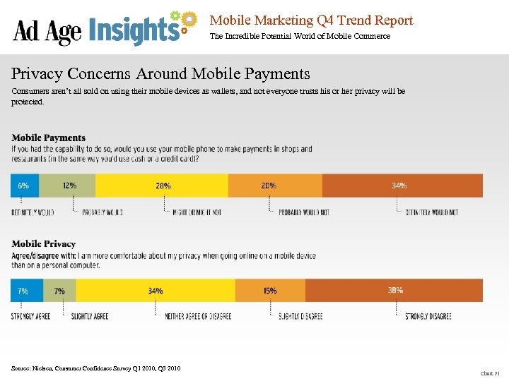 Mobile Marketing Q 4 Trend Report The Incredible Potential World of Mobile Commerce Privacy