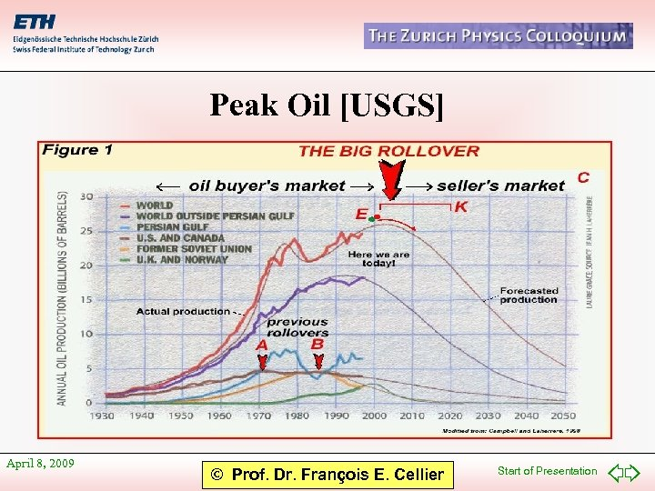 Peak Oil [USGS] April 8, 2009 © Prof. Dr. François E. Cellier Start of