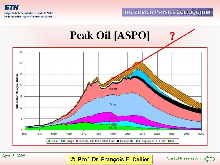 Peak Oil [ASPO] April 8, 2009 © Prof. Dr. François E. Cellier ? Start
