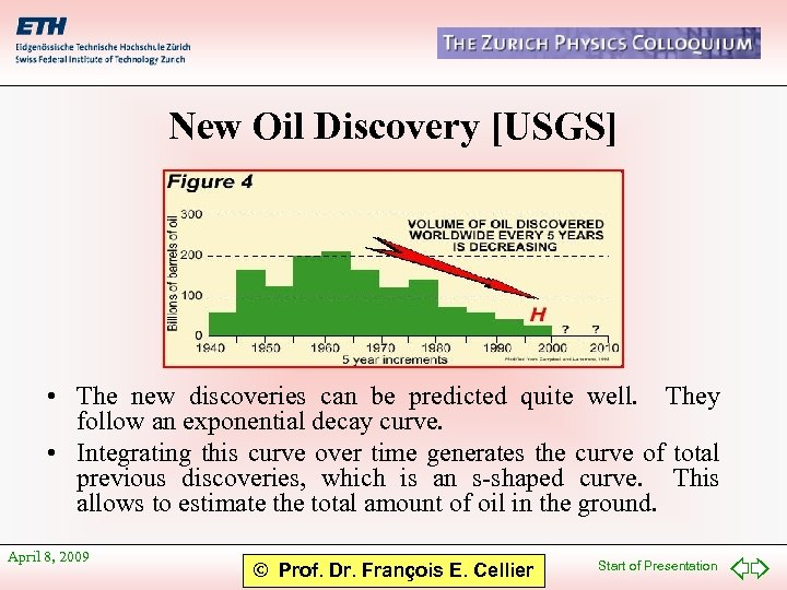 New Oil Discovery [USGS] • The new discoveries can be predicted quite well. They