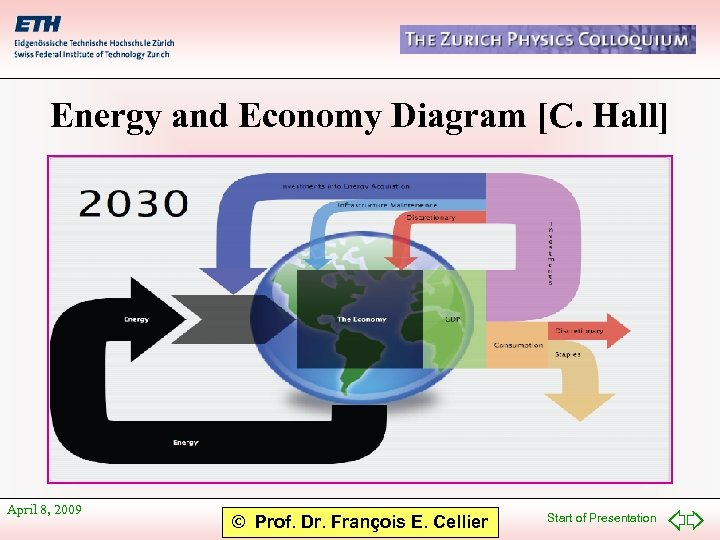 Energy and Economy Diagram [C. Hall] April 8, 2009 © Prof. Dr. François E.