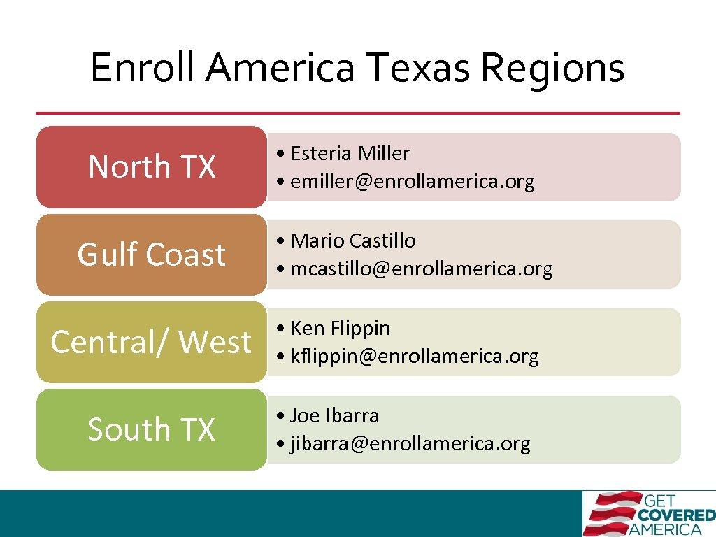 Enroll America Texas Regions North TX Gulf Coast • Esteria Miller • emiller@enrollamerica. org