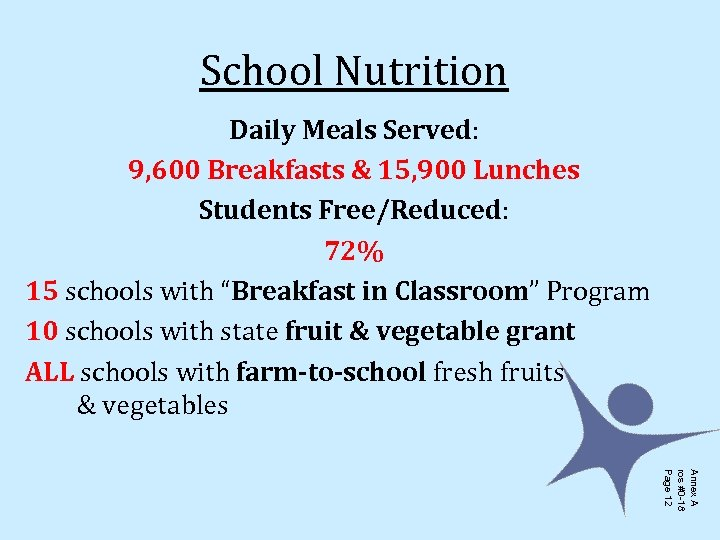 School Nutrition Daily Meals Served: 9, 600 Breakfasts & 15, 900 Lunches Students Free/Reduced: