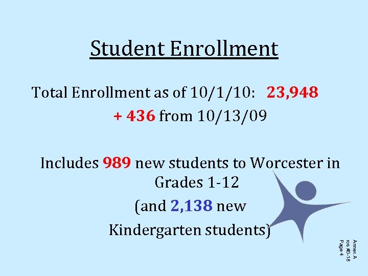 Student Enrollment Total Enrollment as of 10/1/10: 23, 948 + 436 from 10/13/09 Includes