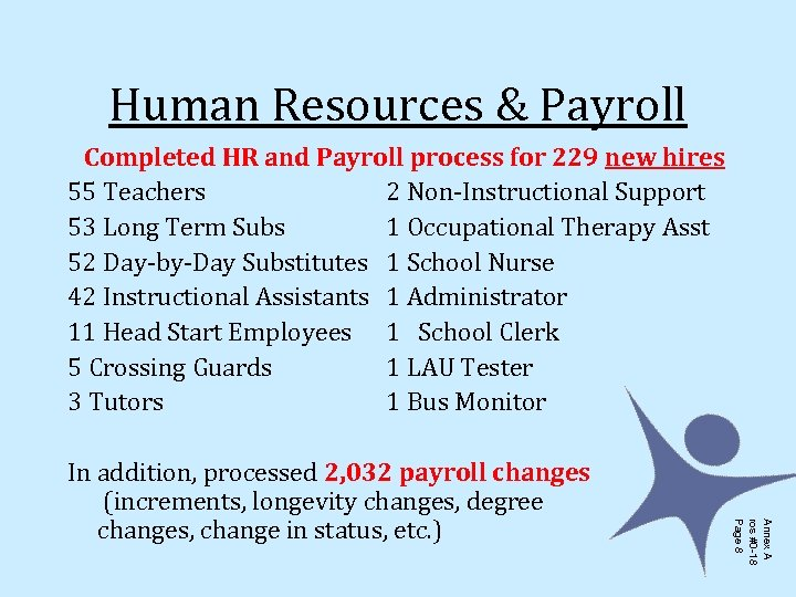 Human Resources & Payroll Annex A ros #0 -18 Page 8 Completed HR and
