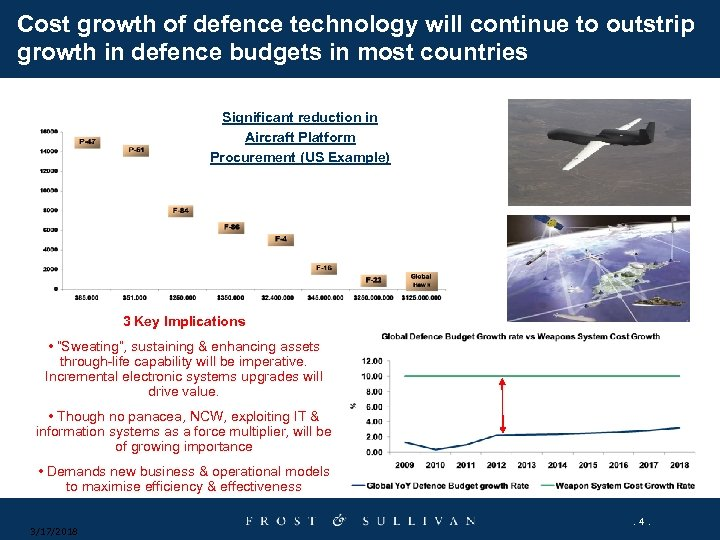 Cost growth of defence technology will continue to outstrip growth in defence budgets in