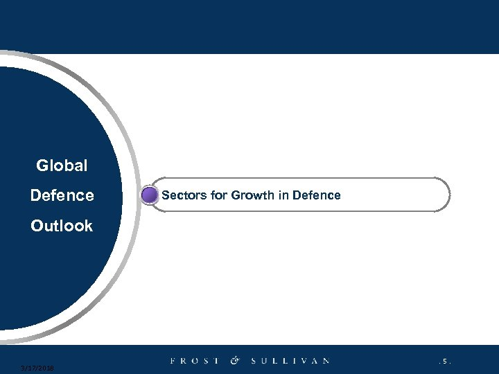Global Defence Sectors for Growth in Defence Outlook 3/17/2018 . 5.