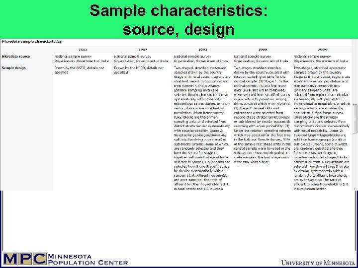 Sample characteristics: source, design