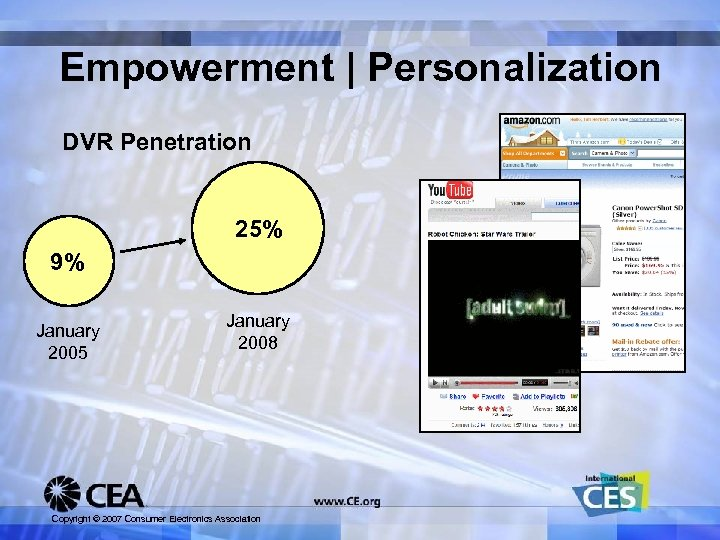 Empowerment | Personalization DVR Penetration 25% 9% January 2005 January 2008 Copyright © 2007