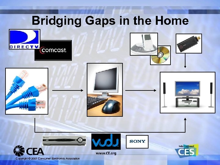 Bridging Gaps in the Home Copyright © 2007 Consumer Electronics Association