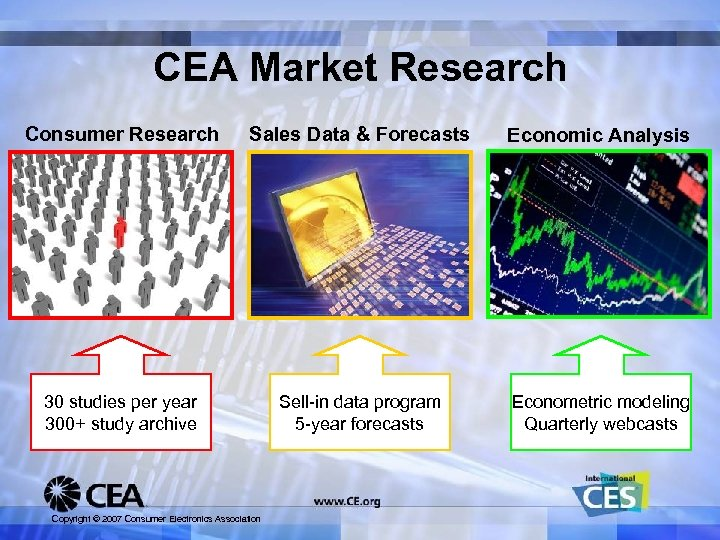 CEA Market Research Consumer Research Sales Data & Forecasts Economic Analysis 30 studies per
