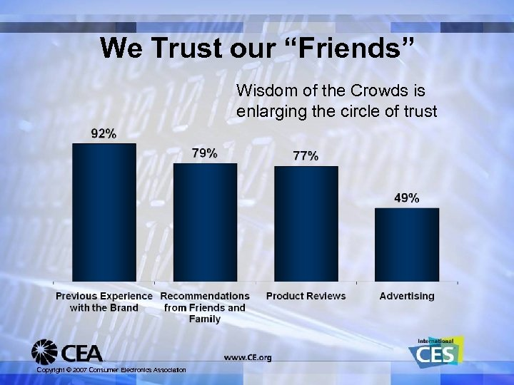 "We Trust our ""Friends"" Wisdom of the Crowds is enlarging the circle of trust"