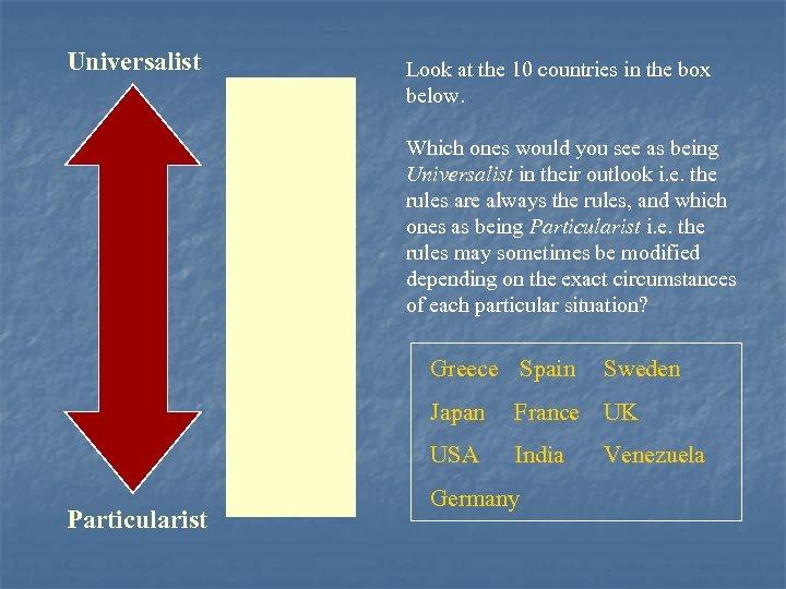 Universalist USA Sweden UK Germany Spain France Japan Greece India Venezuela Particularist Look at
