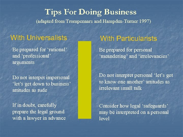Tips For Doing Business (adapted from Trompenaars and Hampden-Turner 1997) With Universalists With Particularists