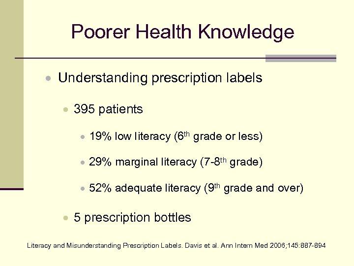 Poorer Health Knowledge Understanding prescription labels 395 patients 19% low literacy (6 th grade