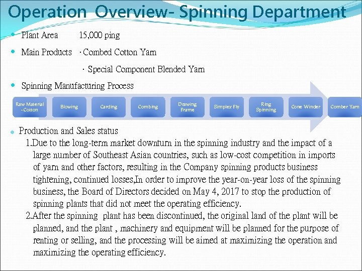 Operation Overview- Spinning Department Plant Area 15, 000 ping Main Products ・Combed Cotton Yarn