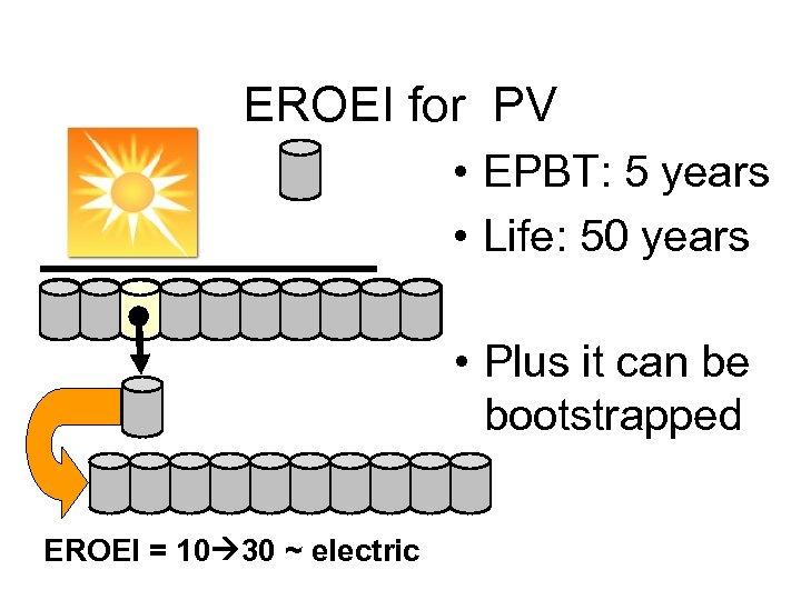 EROEI for PV • EPBT: 5 years • Life: 50 years • Plus it