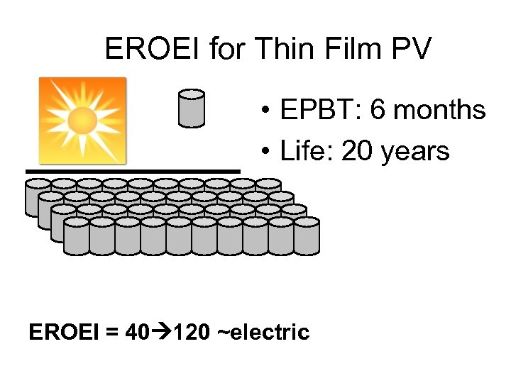 EROEI for Thin Film PV • EPBT: 6 months • Life: 20 years EROEI