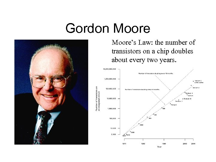Gordon Moore's Law: the number of transistors on a chip doubles about every two