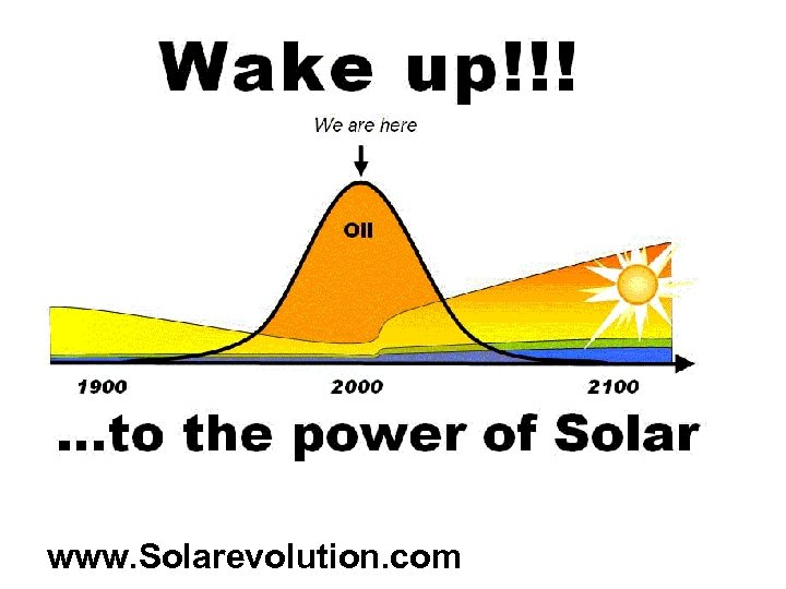 www. Solarevolution. com