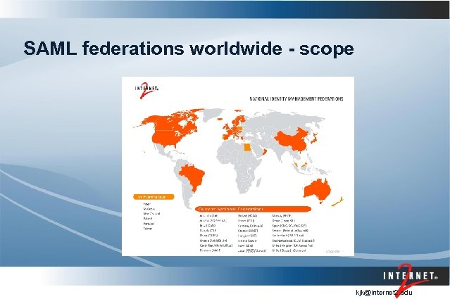 SAML federations worldwide - scope kjk@internet 2. edu
