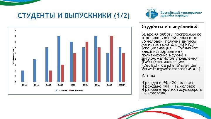 СТУДЕНТЫ И ВЫПУСКНИКИ (1/2) Студенты и выпускники: 9 2 За время работы программы ее