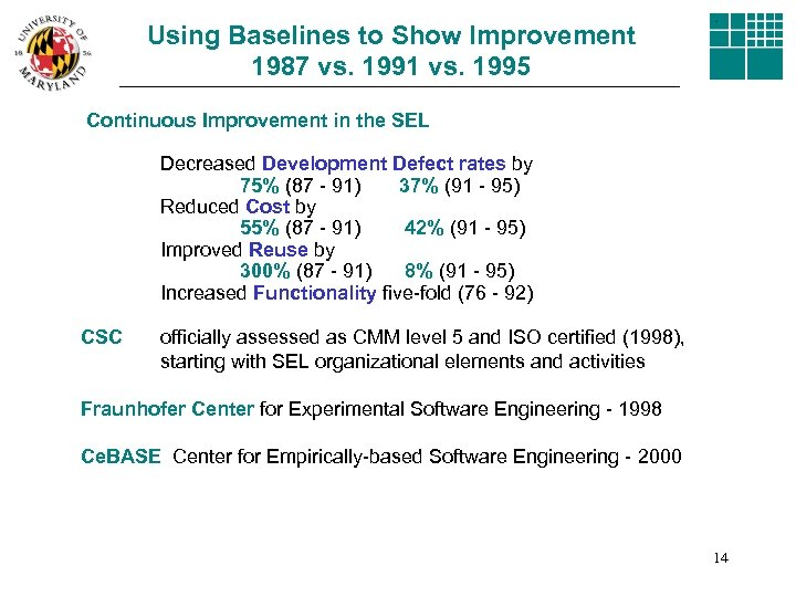 Using Baselines to Show Improvement 1987 vs. 1991 vs. 1995 Continuous Improvement in the